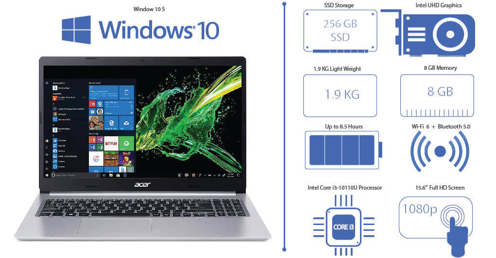 2021 Acer Aspire 5 Slim Laptop