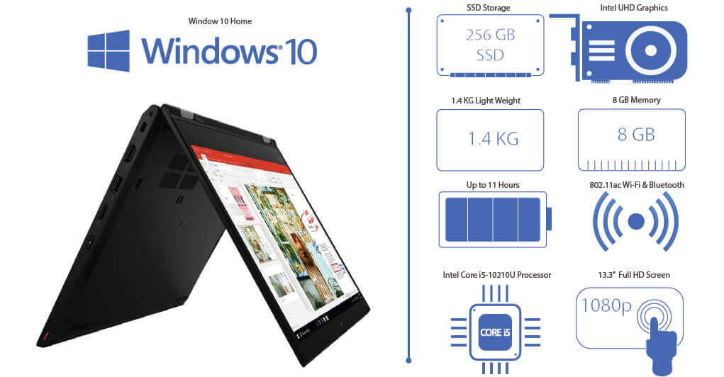 2021 Lenovo ThinkPad Yoga L13
