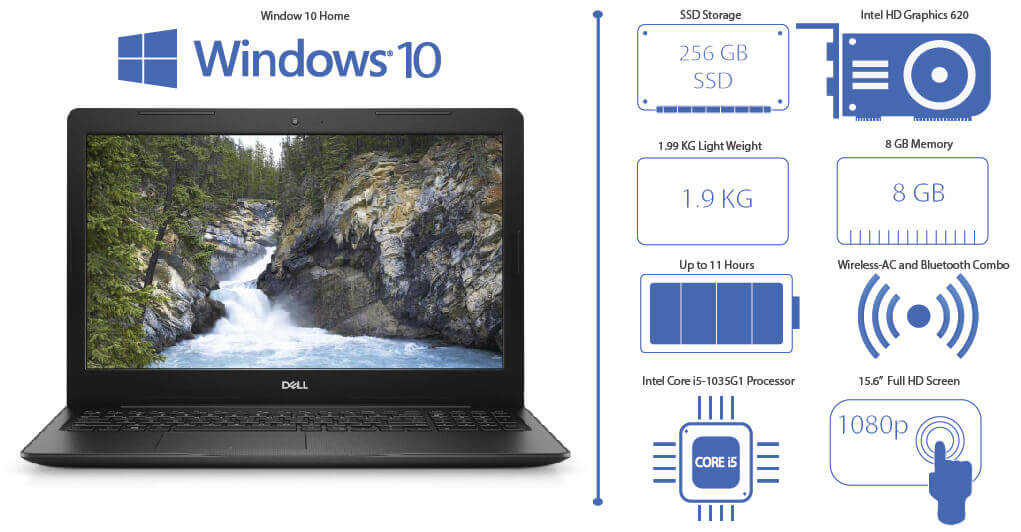 2021 Newest Dell Inspiron 15 Laptop
