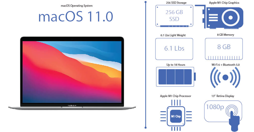 Apple MacBook Air with Apple M1 Chip