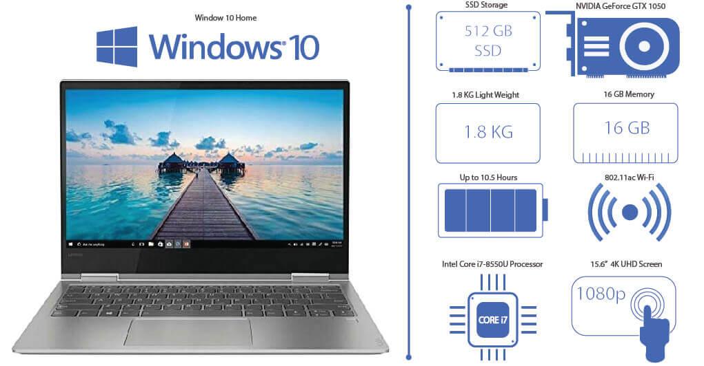 Lenovo Yoga 730 2-in-1 Laptop