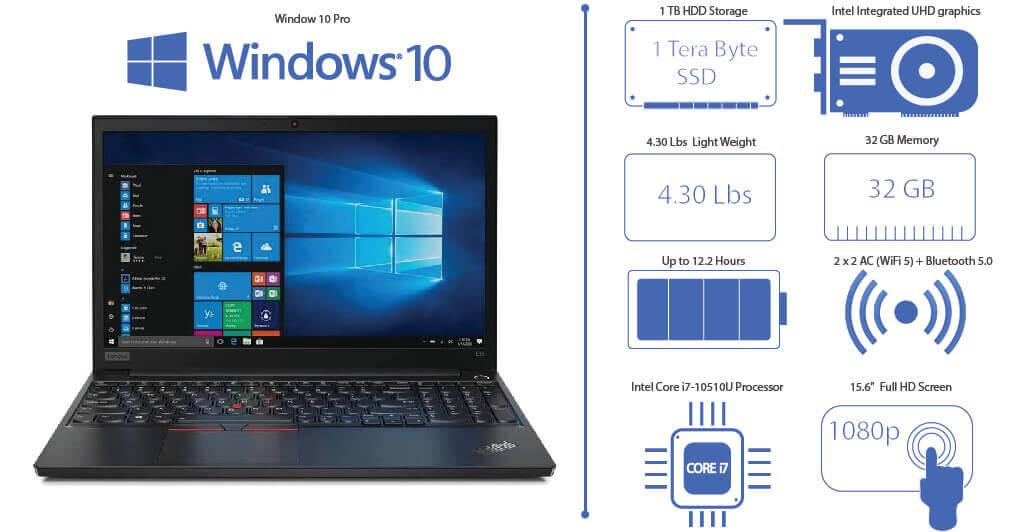 OEM Lenovo ThinkPad E15